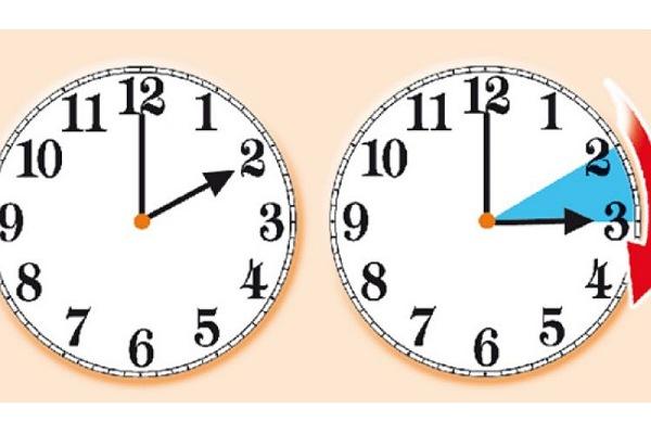 Sonte lëvizin akrepat e orës  fillon matja verore e kohës